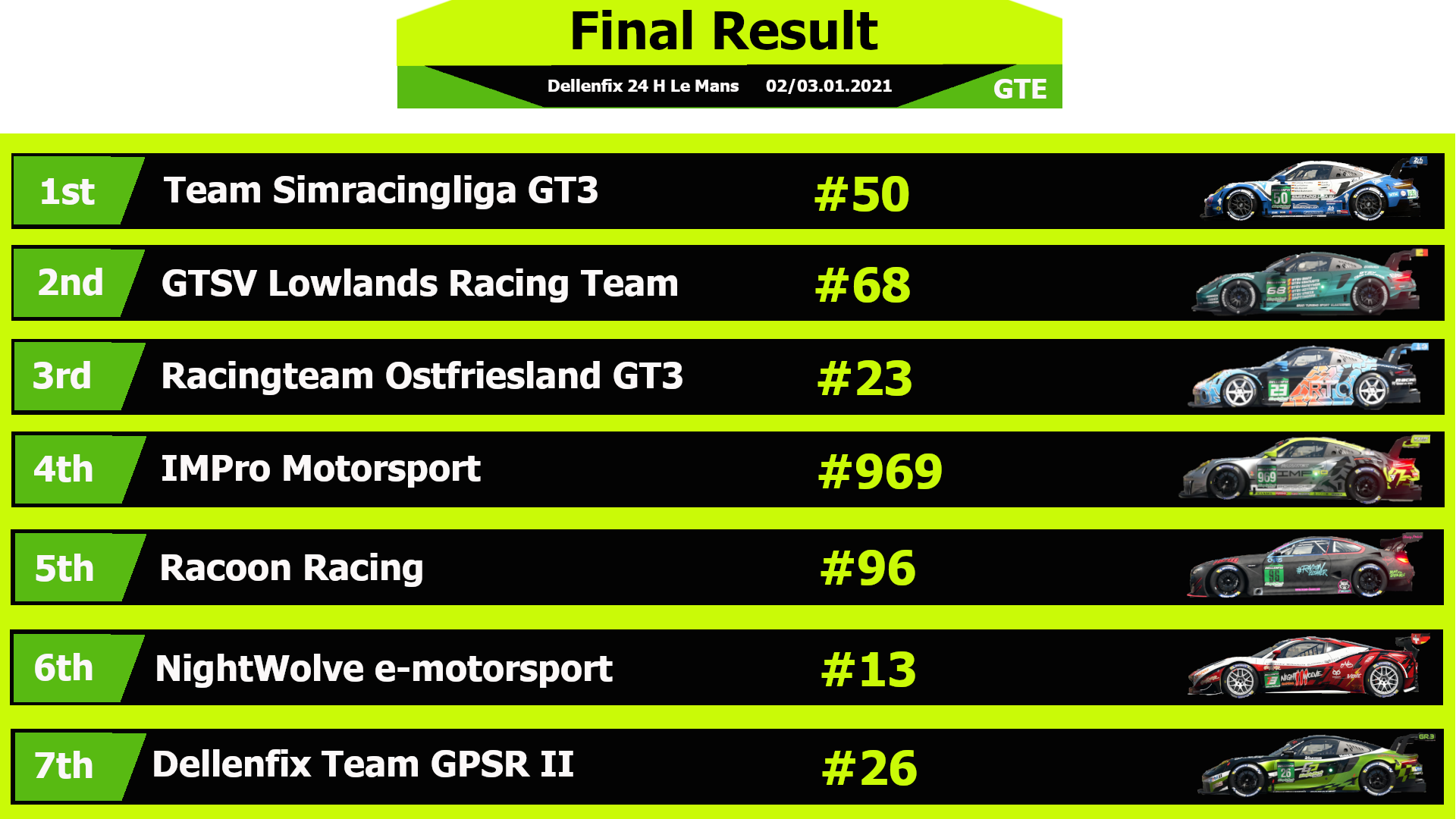 Final_resultsGTE
